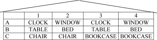 příklad vyplněné tabulky